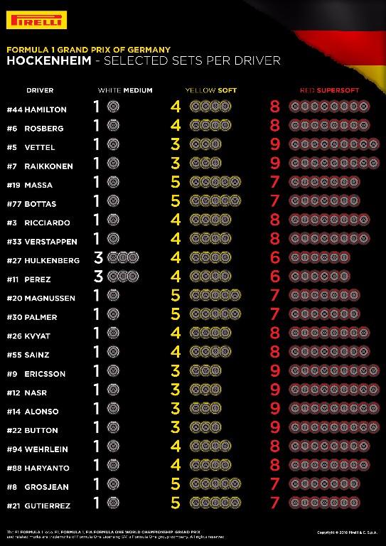 Gp Alemania Ferrari Y Mclaren Los Mas Atrevidos Motor Es