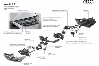 Fotos Audi A7 Sportback 55 TFSI quattro S tronic Foto 42