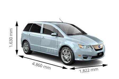 Medidas de coches BYD