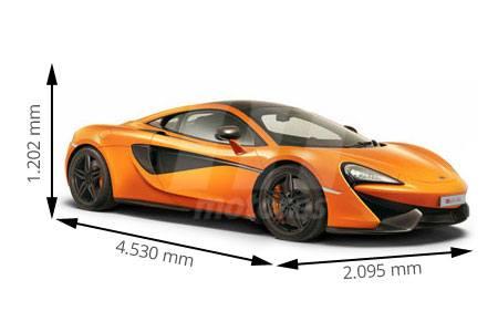 Medidas de coches McLaren