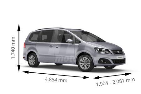 Medidas de coches Seat