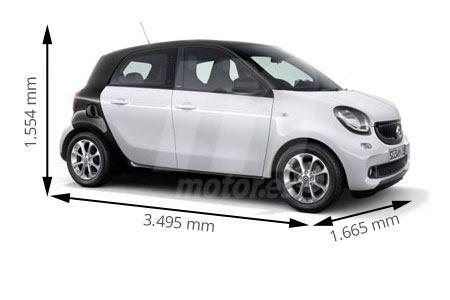Medidas de coches Smart