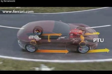 Así funciona el sistema de tracción en las cuatro ruedas de la Ferrari FF