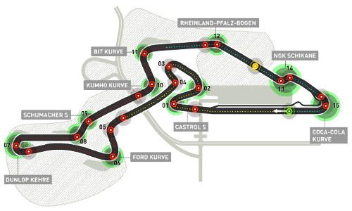 agenda de eventos y datos del circuito n rburgring. Black Bedroom Furniture Sets. Home Design Ideas