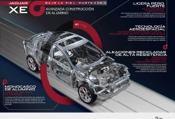 La estructura ahorradora del futuro Jaguar XE
