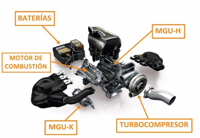 El diccionario de la Fórmula 1: Las partes de un F1 y los neumáticos ...