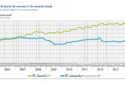 171 millones de euros de multa para casi todas las marcas de coches en España
