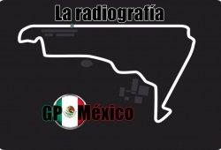 La radiografía: México 2016 paso a paso