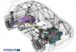 Oreca gana la licitación para los FIA Kit R4 Rally Cars