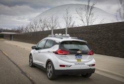 El camino hacia la conducción autónoma