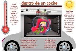 Evita los golpes de calor en niños y mascotas a bordo de un coche