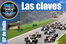 [Vídeo] Las claves del GP de Italia F1 2017
