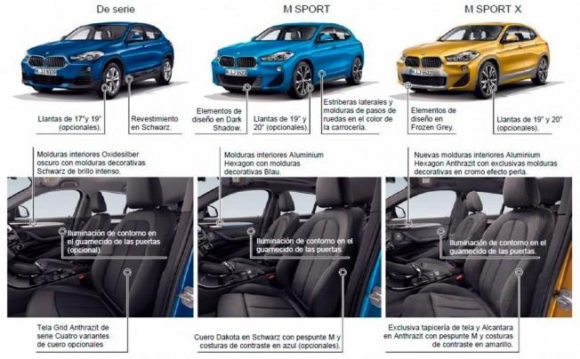 BMW X2 2018 - variantes disponibles