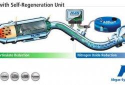 Transformar los Diesel para reducir sus emisiones tóxicas vendría muy bien a los europeos