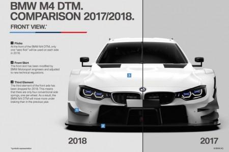 Múltiples cambios técnicos y deportivos en el DTM 2018