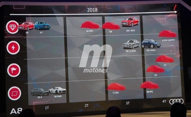 Lanzamientos de Audi en 2018