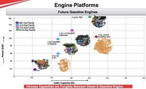 ¿Motores de 1 cilindro? Mahindra trabaja en ello