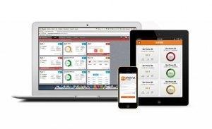 iPetrol, un software de gasolineras inteligentes hecho en España