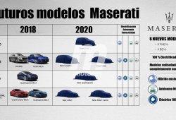 El nuevo plan 2018-2022 del grupo FCA para Maserati