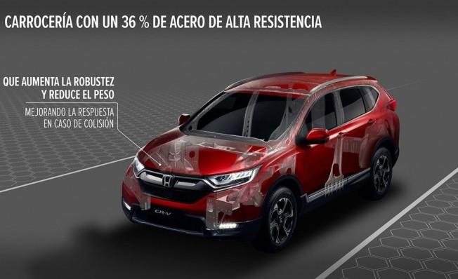 Honda CR-V - tecnología