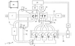 Ferrari patenta un 4 cilindros de turbos eléctricos, pero ¿para qué?