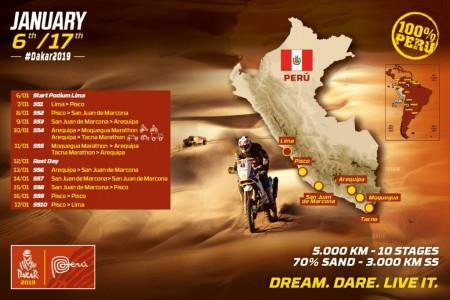 Dakar 2019: ASO confirma el recorrido etapa por etapa