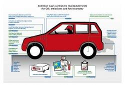 Mazda ya tiene su escándalo de emisiones en Japón, pero es leve