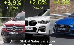 Audi, BMW y Mercedes sienten la amenaza de las nuevas Premium