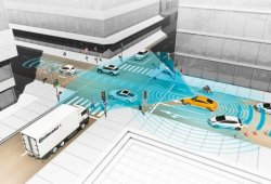 Euro NCAP publica esta semana sus primeras pruebas de conducción autónoma