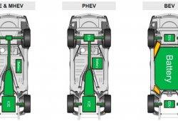 Jaguar Land Rover estrenará la nueva plataforma modular MLA en 2020