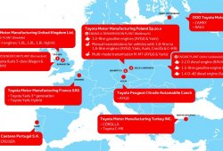 Toyota prepara su asalto al segmento SUV compacto europeo desde Kolin