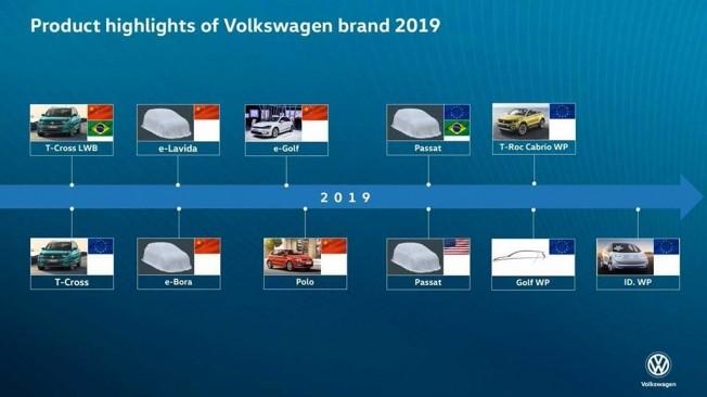 Nuevos modelos de Volkswagen para 2019